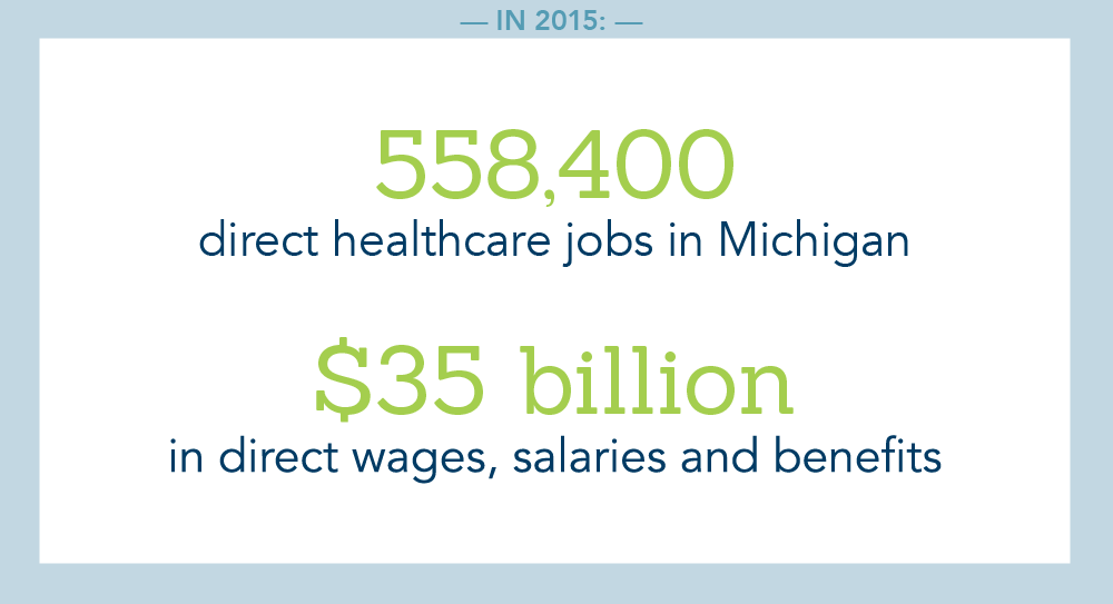 558,400 direct healthcare jobs in Michigan. $35 billion in direct wages, salaries and benefits.