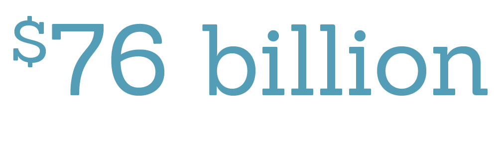 $76 billion is the total impact of healthcare on Michigan jobs